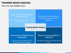 Training needs analysis PPT slide 2
