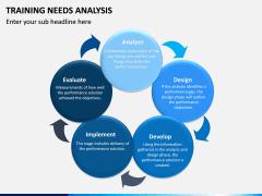 Training needs analysis PPT slide 5