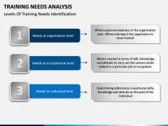 Training needs analysis PPT slide 7