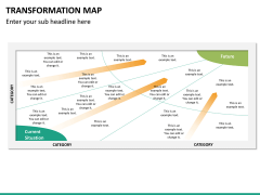 Transformation map PPT slide 9