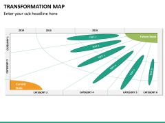 Transformation map PPT slide 13