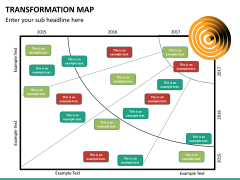 Transformation map PPT slide 14