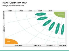 Transformation map PPT slide 16