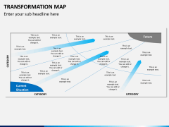 Transformation map PPT slide 1