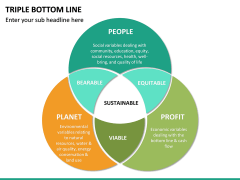 Triple bottom line PPT slide 9