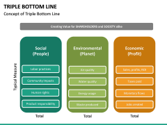Triple bottom line PPT slide 10