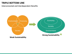 Triple bottom line PPT slide 15