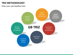 Triz methodology PPT slide 22