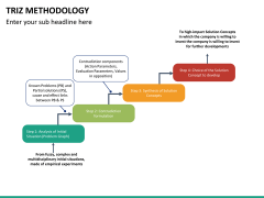 Triz methodology PPT slide 24