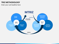 Triz methodology PPT slide 2