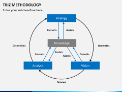 Triz methodology PPT slide 3