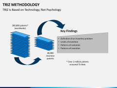 Triz methodology PPT slide 8