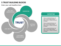 5 Trust building blocks PPT slide 10