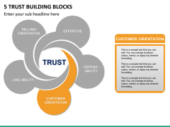 5 Trust building blocks PPT slide 12