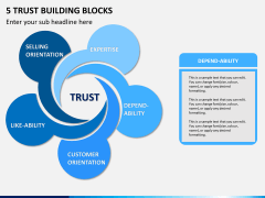 5 Trust building blocks PPT slide 3