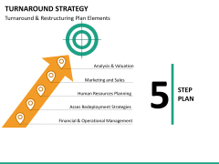Turnaround Strategy PPT slide 15