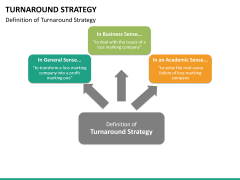 Turnaround Strategy PPT slide 18