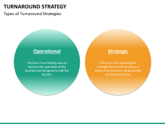 Turnaround Strategy PPT slide 19