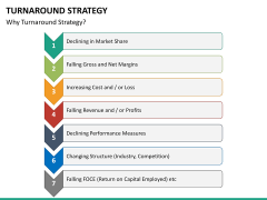 Turnaround Strategy PPT slide 20