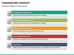 Turnaround Strategy PPT slide 22