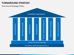 Turnaround Strategy PPT slide 3