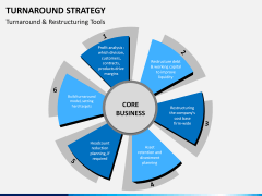 Turnaround Strategy PPT slide 4