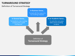 Turnaround Strategy PPT slide 5