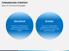 Turnaround Strategy PPT slide 6