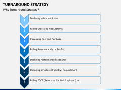 Turnaround Strategy PPT slide 7