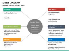 Turtle Diagram PPT slide 8