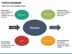 Turtle Diagram PPT slide 10