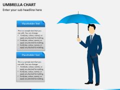 Umbrella chart PPT slide 3
