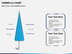 Umbrella chart PPT slide 6
