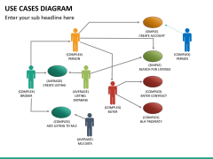 Use cases diagram PPT slide 10