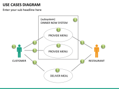 Use cases diagram PPT slide 11