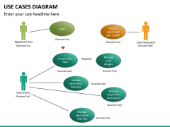 Use cases diagram PPT slide 13