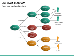 Use cases diagram PPT slide 14