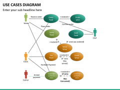 Use cases diagram PPT slide 15