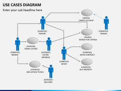 Use cases diagram PPT slide 2