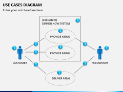 Use cases diagram PPT slide 3
