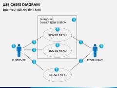 Use cases diagram PPT slide 3