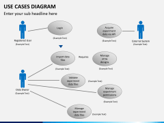 Use cases diagram PPT slide 5