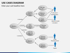 Use cases diagram PPT slide 6