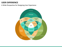 User experience PPT slide 36