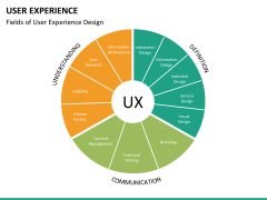 User experience PPT slide 28