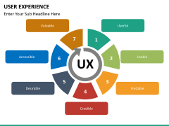 User experience PPT slide 47