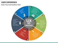 User experience PPT slide 33