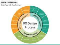 User experience PPT slide 35