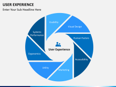User experience PPT slide 1