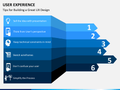 User experience PPT slide 14